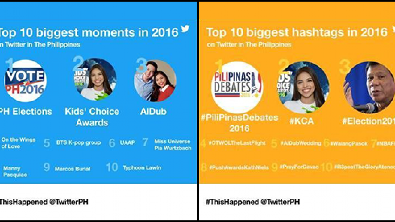The year on Twitter: #ThisHappened in the Philippines in